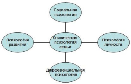 Доклад мифы о семье и семейных ролях 1359